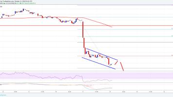 Bitcoin Cash Price Analysis: BCH/USD Bears Eyeing $400 3
