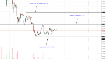 Monero Price Analysis: XMR Collapses ahead of Update, Litecoin to be relisted at CEX.IO 2