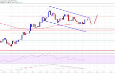 Ethereum Price Analysis: ETH/USD Holding Key Support At $112 6