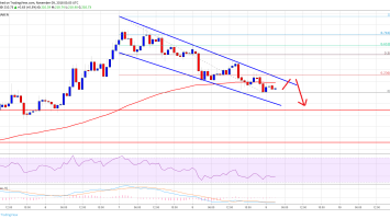 Ethereum Price Analysis: ETH/USD Back To Significant Support At $206 1