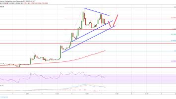 Ripple Price Analysis: XRP/USD Approaching Buy Region Near $0.5250 1