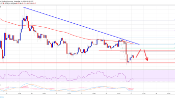 Ethereum Price Analysis: ETH Could Extend Losses Below $80 2