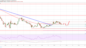 Ripple Price Analysis: Risk of Bounce Grows In XRP Above $0.3100 1