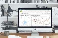 Sentiment Analysis Service Predicoin Launches for Cryptocurrency Traders 5