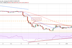 Bitcoin, Ripple, Ethereum, Bitcoin Cash, EOS, Stellar, Litecoin, TRON, Bitcoin SV, Cardano: Price Analysis, Jan. 18 3