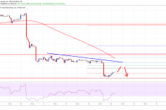 Crypto Market Update: Bitcoin Cash, Tron (TRX), ADA, IOTA Price Analysis 7