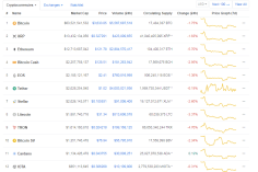 Are Cryptocurrency Exchanges Safe? DEX the New Selling Keyword Post Cryptopia Hack 1