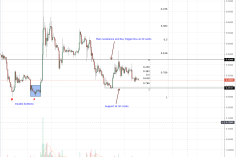 Ripple Price Analysis: XRP Consolidates For the Eighth Straight Day 3