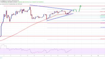 Crypto Market, Bitcoin Surging: Bitcoin Cash, ADA, Litecoin (LTC), TRX Analysis 2