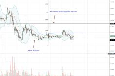 Ripple (XRP) Performance Dismal, Central Banks Link Up 1