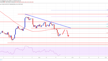 Bitcoin And Crypto Market Cap Down Sharply: LTC, BNB, BCH, TRX Analysis 3
