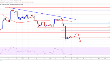 Crypto Market And Bitcoin Remain In Downtrend: BNB, BCH, LTC, EOS Analysis 3
