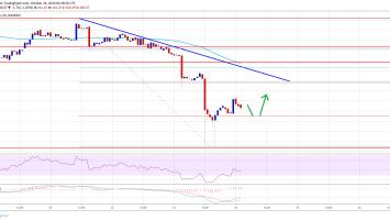 Ethereum (ETH) Hits All Bearish Targets, Bitcoin Down 8% 2