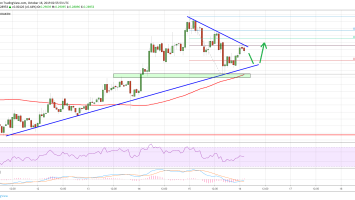Ripple (XRP) Price Holding Key Support But Can It Gain Strength? 1