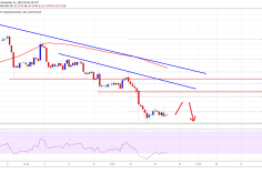 Crypto Market Could Dive To $200B, Bitcoin Turns Red: BCH, XLM, EOS, TRX Analysis 1