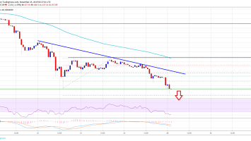 Ethereum (ETH) Downtrend Gaining Pace, $125 Next? 2