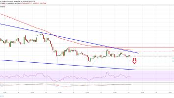 Ripple (XRP) Price Trading Near Make-or-Break Levels 2