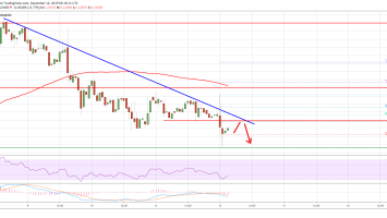 Ripple (XRP) Price Breakdown Might Be The Game Changer 2