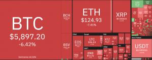 Ethereum Balance on Binance Declining with Bitcoin Dominance at Critical Levels 4