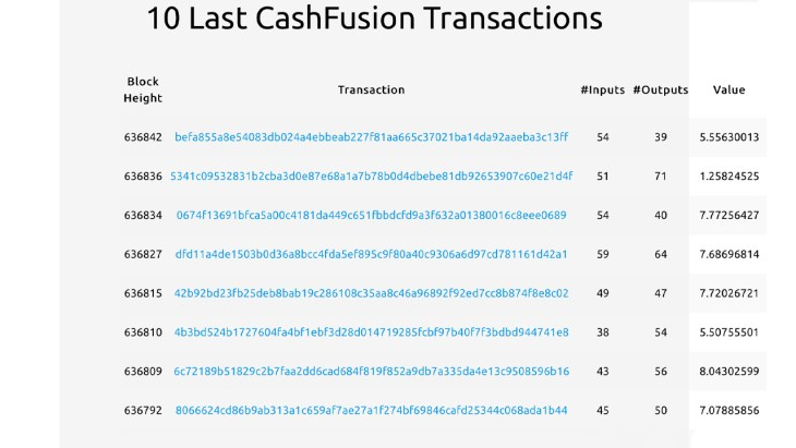 $9M and Over 4,500 Fusions - Bitcoin Cash Supporters Anticipate the Cashfusion Audit