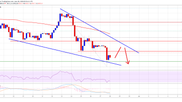 Bitcoin Dives Below Key Uptrend Support: Here's Why Bears Are Comfortable 3
