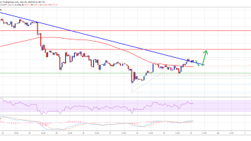 Bitcoin Could Recover Significantly And Only 1 Thing Is Holding It Back 3