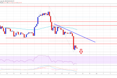 Ethereum Is Plunging and Its Vulnerable For A Drop To $200 12