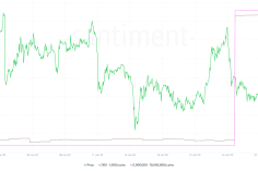 Ethereum's Booming Usage Could Spark ETH Drop: Here's Why 23