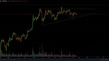 Data Suggests Bitcoin is About to Enter a Massive Resistance Region; Levels to Watch 3
