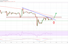 This Confluence Of Bearish Factors Shows Ripple (XRP) Could Dive Again 14