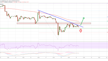 This Confluence Of Bearish Factors Shows Ripple (XRP) Could Dive Again 2
