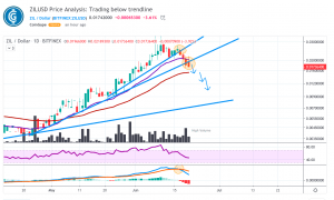 Zilliqa Price Analysis: ZILUSD Trading Below Trendline, More Downward Action Expected For ZIL 2
