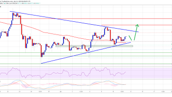 Bitcoin Trading Near Make-or-Break Levels: Here's Why $9,400 Holds The Key 3