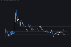 This Fractal Suggests XRP is on the Cusp of Seeing a Parabolic Rally 2