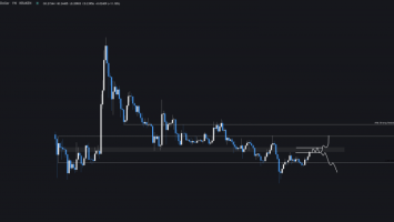This Fractal Suggests XRP is on the Cusp of Seeing a Parabolic Rally 4