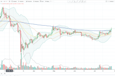 """Analysts Now Expect XRP to See a """"Moonshot"""" Rally After Breaking Crucial Level 9"""