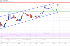 Ethereum Holds Strong at $225: A Strengthening Case for Upside 22