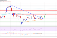 Ethereum Lacking Momentum, But Here's Why 100 SMA Could Spark Fresh Rally 18