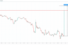 Remembering The Kodak Crypto ICO As Stock Prices Soar 2