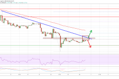 Ripple (XRP) Price Won't Go Down Quietly: Risk of Bullish Breakout Grows 12