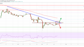Ripple (XRP) Price Won't Go Down Quietly: Risk of Bullish Breakout Grows 1