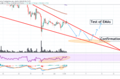 Ripple Price Analysis: Is In The Wedge With A Confirmation Soon 3