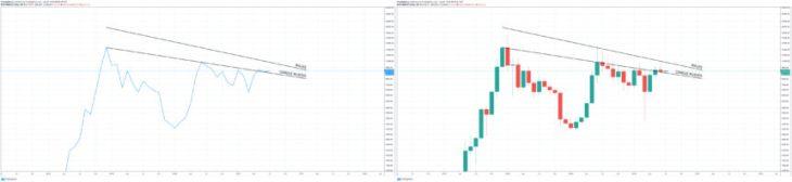 bitcoin btcusd monthly candlestick line chart