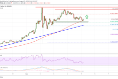 Ripple (XRP) Struggling Near $0.30: Can Bulls Save the Day? 11
