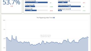 Bitfinex Exec: Ethereum Volume Consistently Exceeds That of Bitcoin 2