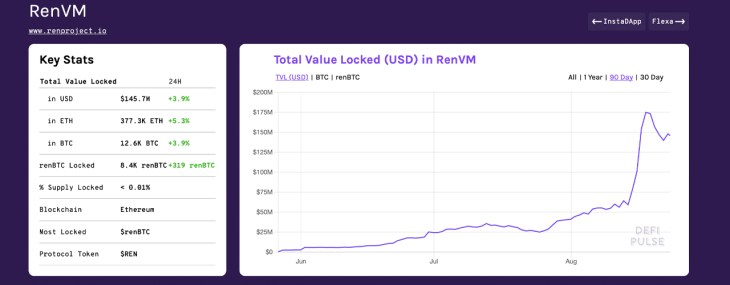 Inter-Blockchain Liquidity: Minting Synthetic Bitcoin Cash With the Ren Protocol 2