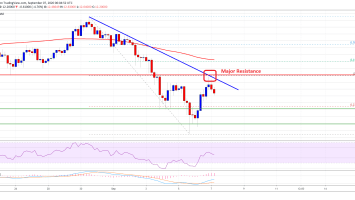 Chainlink (LINK) Rallies 20%, But Price Runs Into Crucial Resistance 2