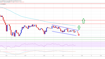 This Simple Technical Pattern Could Resend Ethereum Above $350 2