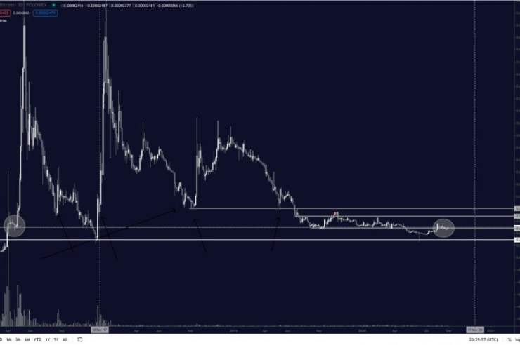 "XRP May Be Primed for a ""Massive Breakout"" After Reclaiming Crucial Levels 1"