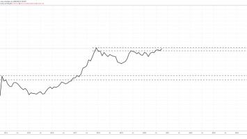 bitcoin btcusd monthly 2 860x394 1